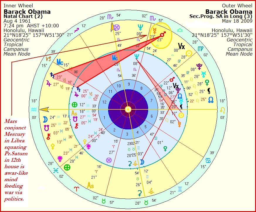 Obama_Astrology_charts